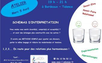Atelier Développement Personnel à Bordeaux 2017 AVRIL Schémas d'Interpretation