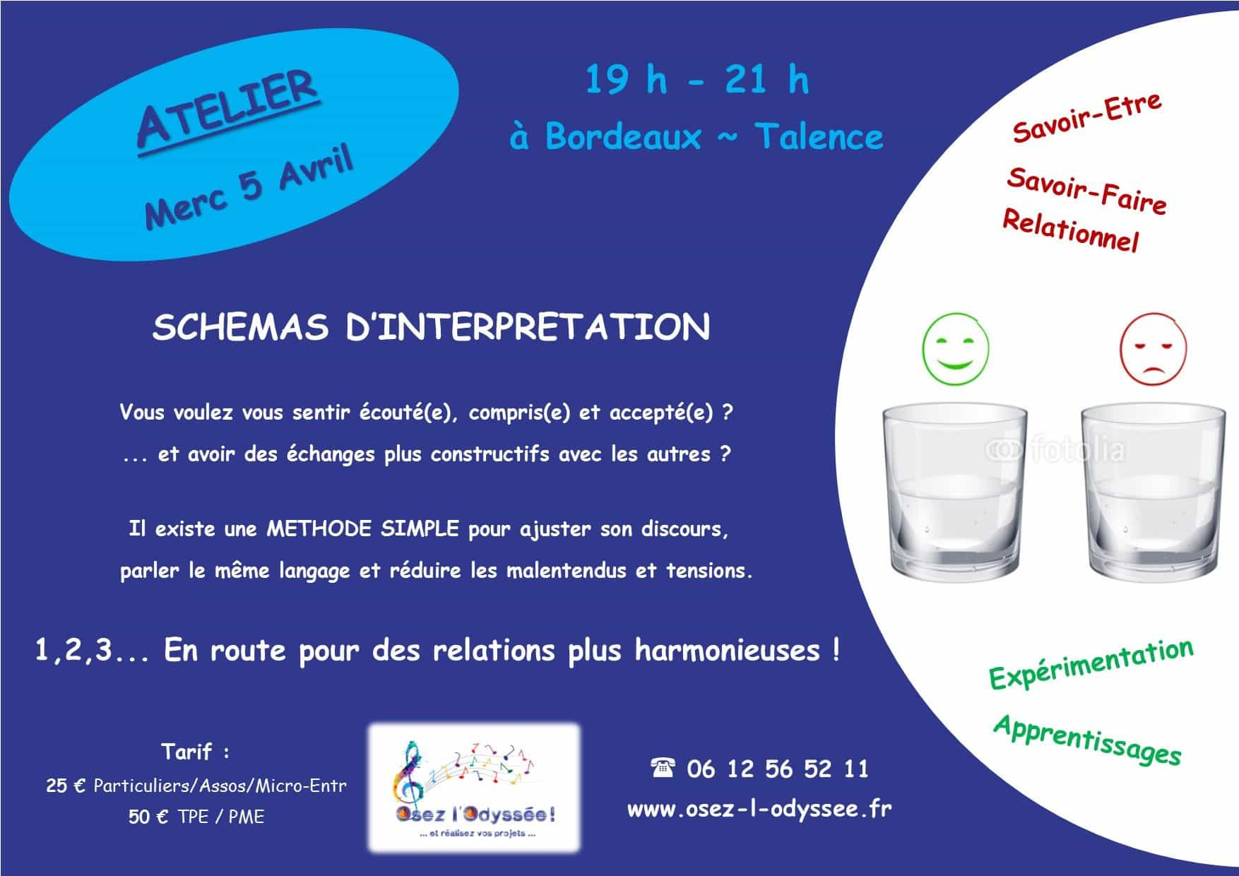 Atelier Développement Personnel à Bordeaux 2017 AVRIL Schémas d'Interpretation