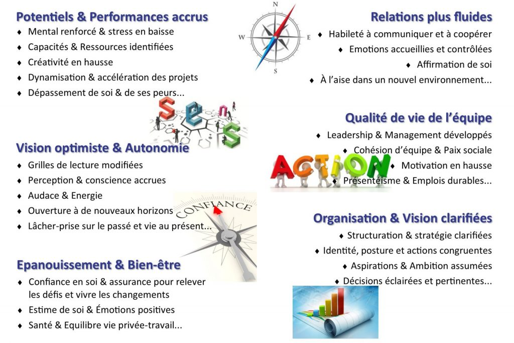Benefices du Coaching Osez l'Odyssee